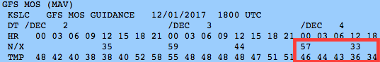 GFS MOS at SLC Airport. Outlined are hourly temperatures. Hours are in zulu time (subtract 7 for local military time).