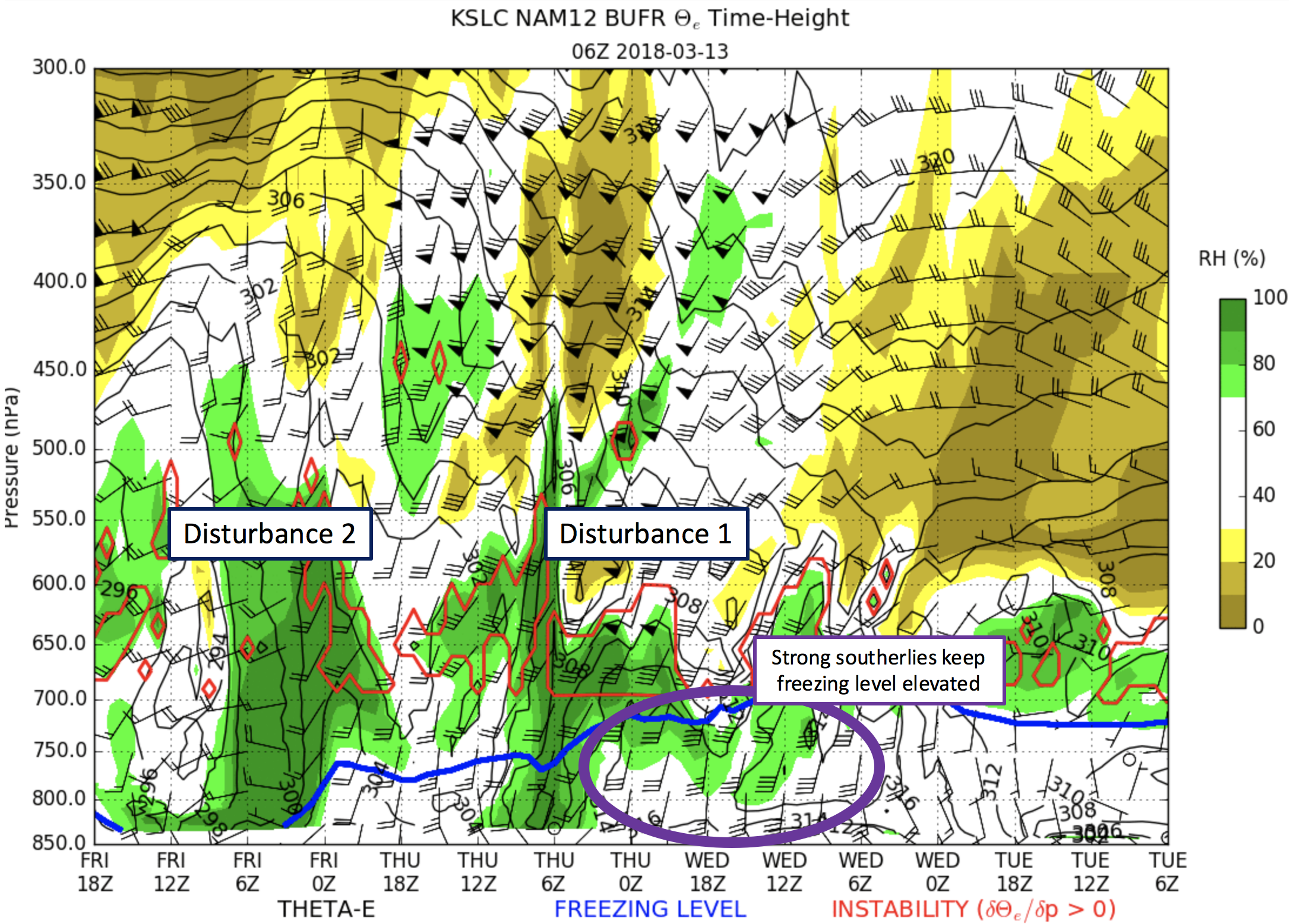NAM 12km Time-height cross-section - weather.utah.edu
