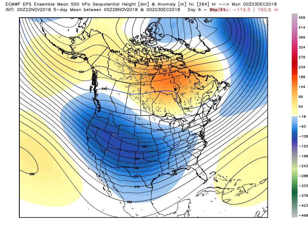 ECMWF ensemble 5-Day mean 500 mb height anomalies. Blue/purple/green indicate a more trough-like pattern and yellow/orange/red a more ridge-like pattern. This chart indicates that between 00Z 28 Nov and 00Z 3 December (next Wednesday and the following Monday) we could see a rather stormy/snow pattern.