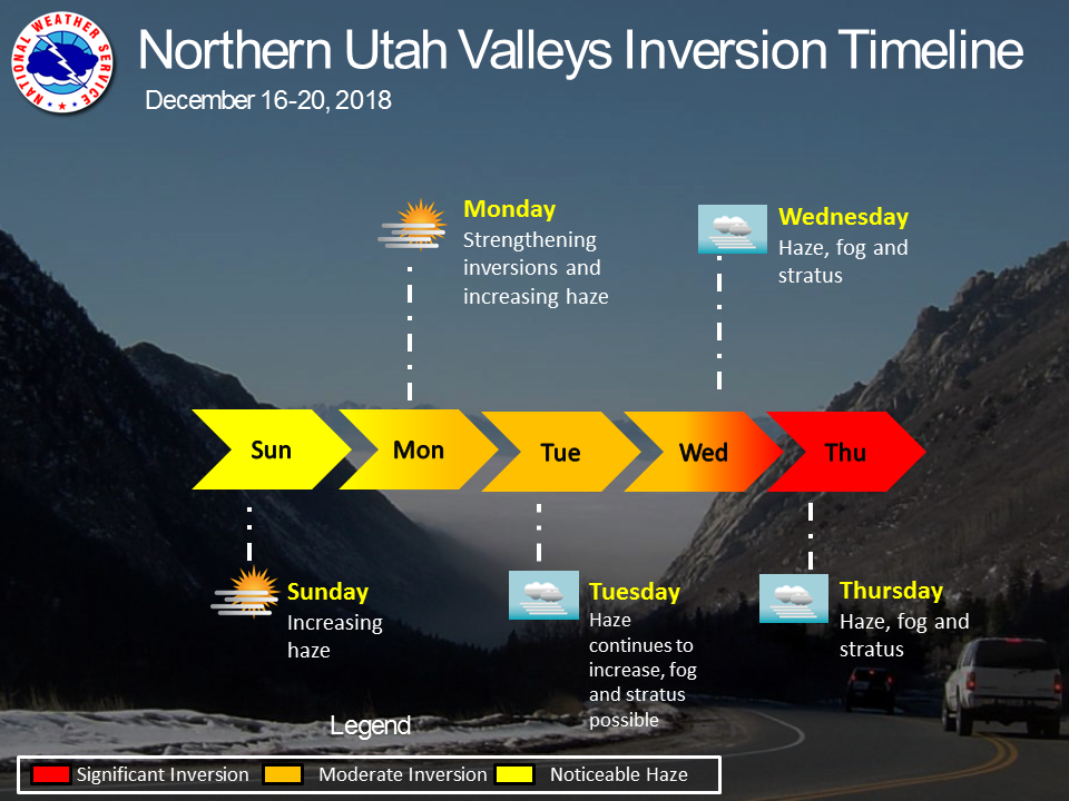 NWS Salt Lake City office outlook for the current and upcoming inversion setups
