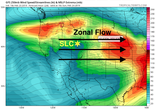 18Z GFS 250 mbar wind speed valid 11 AM MT Sunday. The synoptic pattern over this weekend is short-lived zonal upper-level flow. Courtesy tropicaltidbits.com