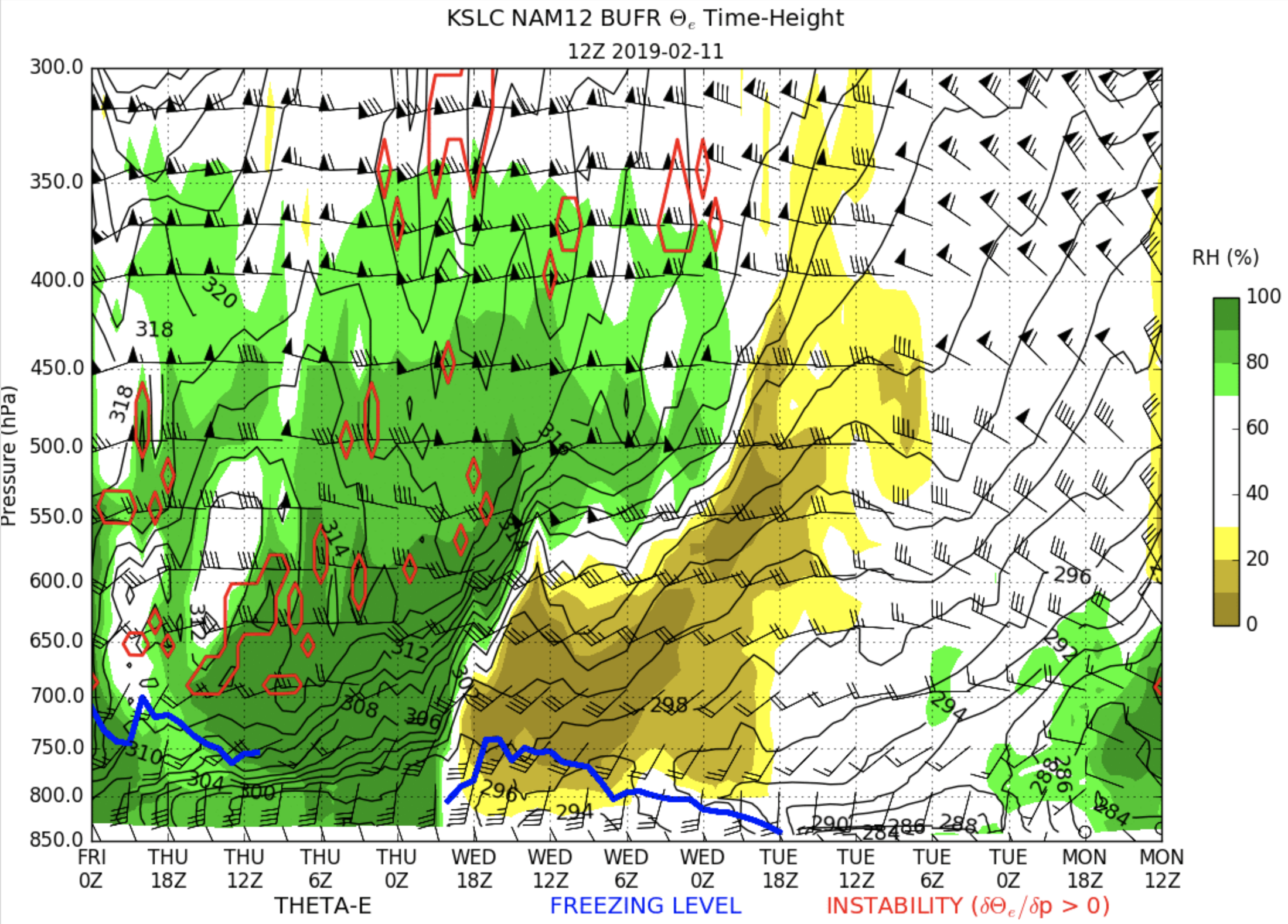 NAM 12 km time-height cross section via weather.utah.edu